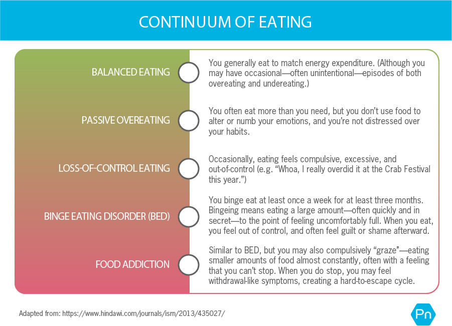 Food addiction: Why it happens, and 3 ways to help (or get help).